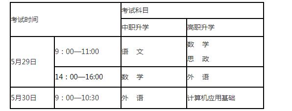 2021年辽宁专升本公共课考试时间为5月29-30日